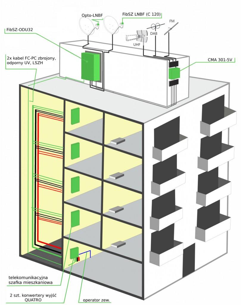 budynek_PME_5400
